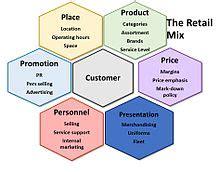Furniture Manufacturer Sample Business Plan Entrepreneur